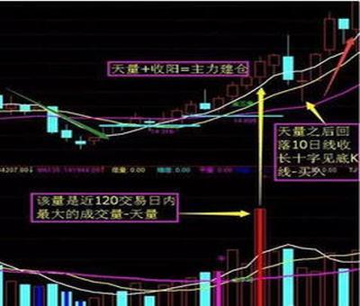 证监会允许证券公司做股票质押吗