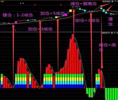 上海三环股票行情,沪深300股票有哪些