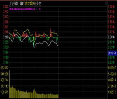 山西证券股票价值分析,山西证券为什么建仓价和成本价不一样