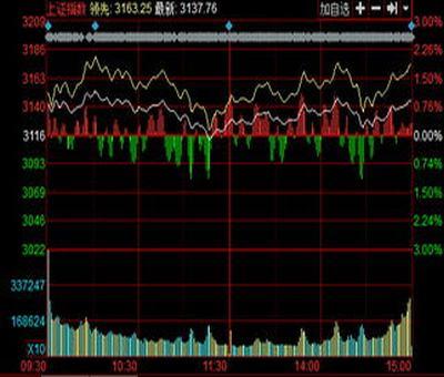 杉杉股份股票行情走势,杉杉股份股票今天怎么了
