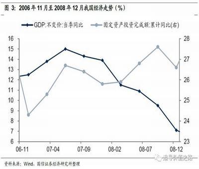上海股票期权如何购买,怎么买期权
