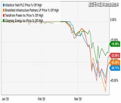股票收益率的标准差