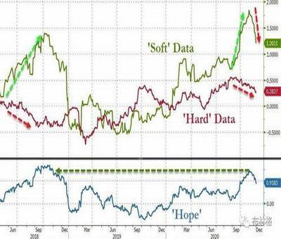 股票盈多少成本,股票盈亏成本问题