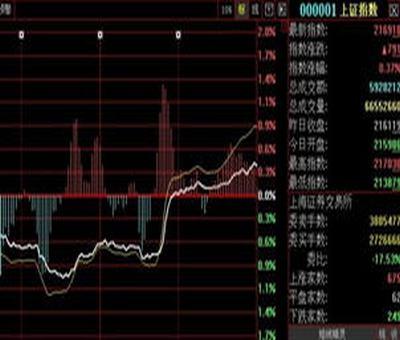 证券从业人员能炒股吗