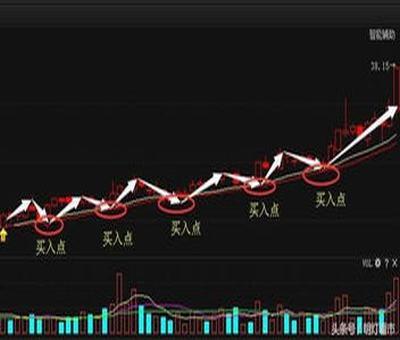 上海股票期权简称,股票期权是什么