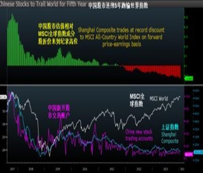 """如何精准买入好股票 """"旭日东升""""一买就涨"""