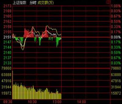 股票怎么锁仓利润,什么叫股票锁仓率