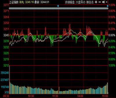 一带一路物流概念股票,一带一路股票有哪些