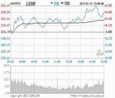 招商增荣股票价格,招商瑞庆混合基金还能涨回来吗的太狠了……