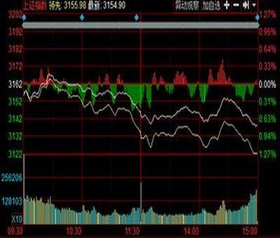 一个公司股票为啥会涨,为什么业绩好的公司股票会涨