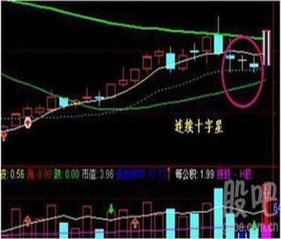 股票怎么看主力在买入,股票庄家买入怎么看