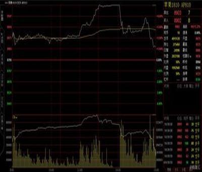 上海主板股票代码开头,主板中小板创业板的股票代码有什么不同