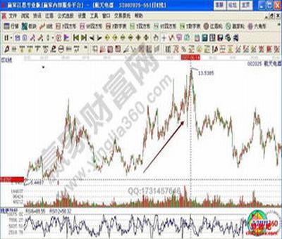 上海股票行情查询,股票代码查询