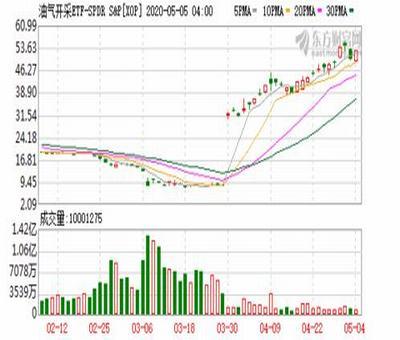 上诲贝岭股票行情,上海贝岭股票