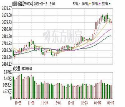 中金黄金这股票好吗,今年能涨到六十元每股吗?