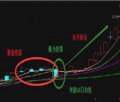 长虹美菱股票行情分析,股票美菱电器今天收市价格是多少
