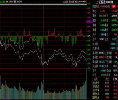 正邦科技股票交易量,正邦科技股票明天会涨吗