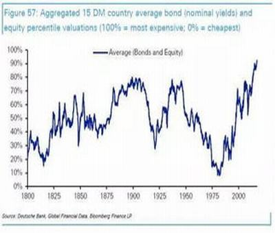一点资泛股票池分析,请教各位大侠股票池收益分析统计问题