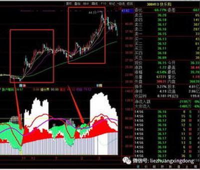 正德科技股票行情,哈尔滨正德科技怎么样