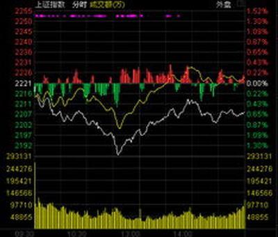 一个股票估值是怎么算,股票的估值是怎么计算的