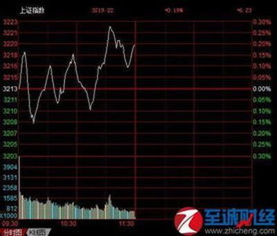 山鹰纸业股份股票行情,山鹰纸业股历史最高值