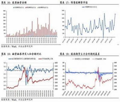 大数据概念股票龙头股票有哪些