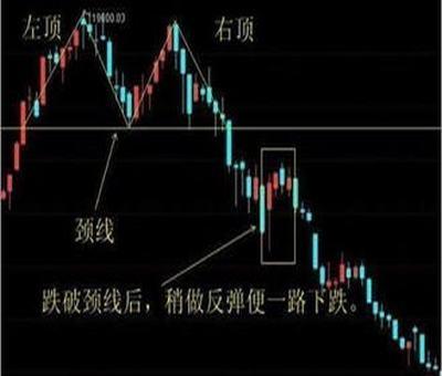 指数基金证券股票分析,股票和指数基金哪个更好。