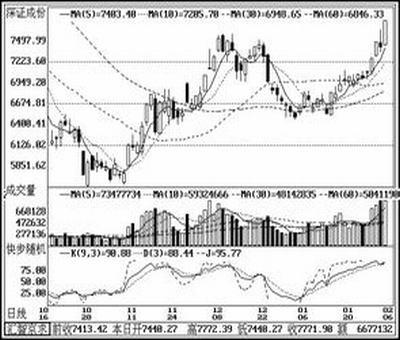 上海司南导航股票行情,司南导航是做什么的