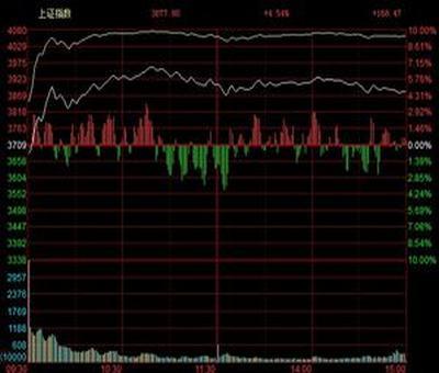 定增额缩水,股票定增是什么意思