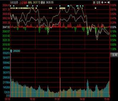 国资国企改革概念股票有哪些