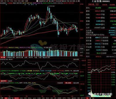 山鹰国际股票价格表,山鹰股票历史最低价