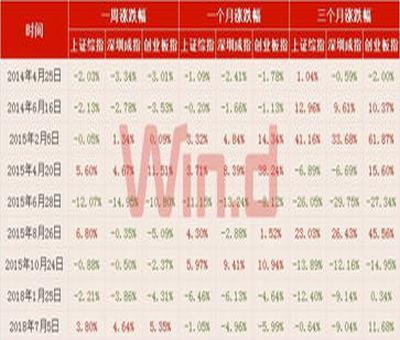 山鹰纸业股份股票价格,山鹰纸业股票最低价是多少钱