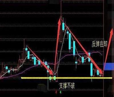 一带一路是概念股票么,什么是一带一路概念股