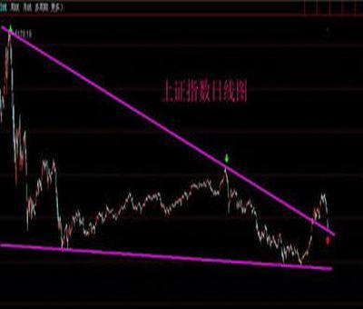 上海黄金股票行情走势,黄金行情跟股票走势有关系吗