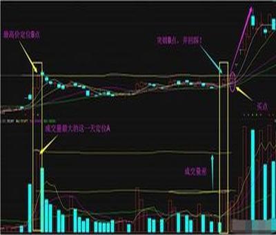 长江电新股票行情,长江电力的股票代码是多少