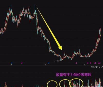 股票涨停后形态,股票涨停的特点是什么