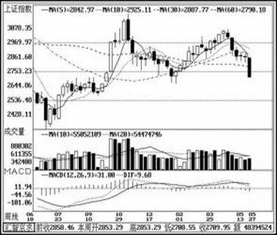 股票涨停30,有能连续涨停30个以上涨停板的*ST股票
