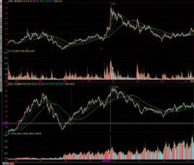 注册股票教学公司,注册股份制公司的步骤