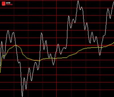 股票盈亏成本是怎么算出来的?