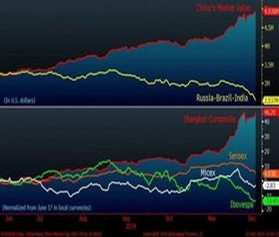 股票怎么主力在建仓,股市庄家怎么建仓