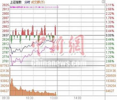 上海三毛股票行情,上海自贸区概念股票有哪些