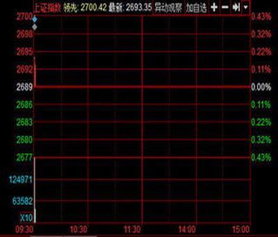 上海机场股票行情股吧,股票上海机场