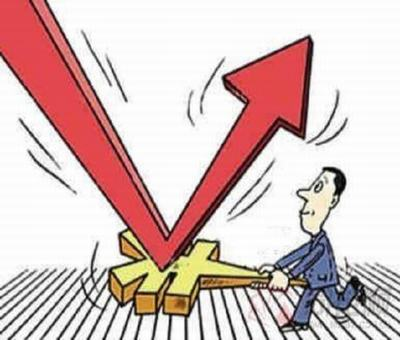 股票涨停12式,股票涨停原理