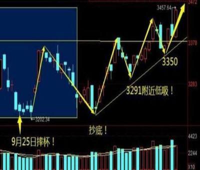 上海紫光展锐股票行情,半导体龙头股票有哪些