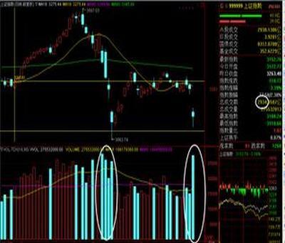 上海主板股票交易时间,股票主板上市开始时间是什么时候