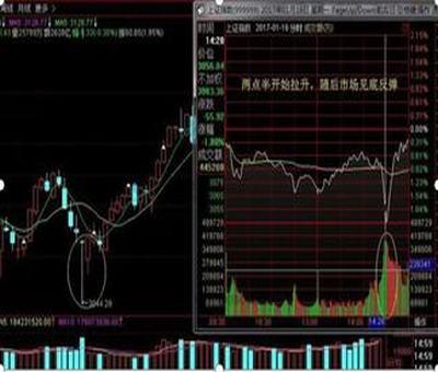 长虹股票价位,四川长虹股票最高价格