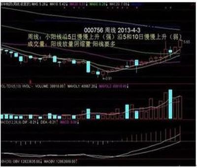 证券从业人员股票交易,证券从业人员能炒股吗