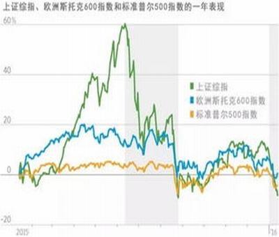 一带一路概念股票走势,一带一路概念有哪些股票