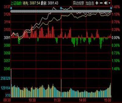 山字开头股票有哪些,山一重工股票代码是什么