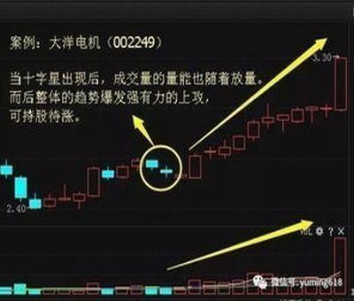 证券股票基金异同点,证券和基金的区别